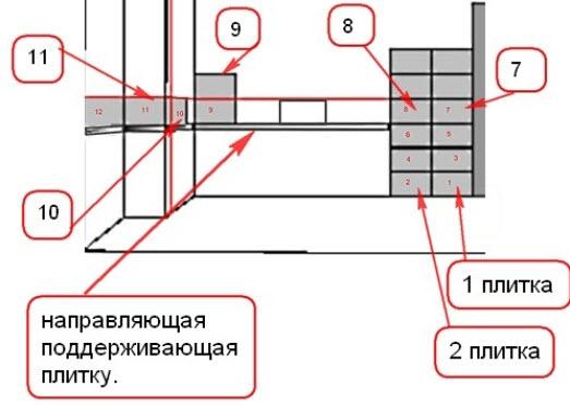 укладка плитки схема