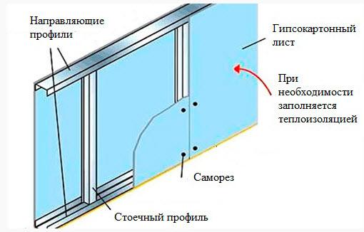 Чем приклеить керамическую плитку к гипсокартону