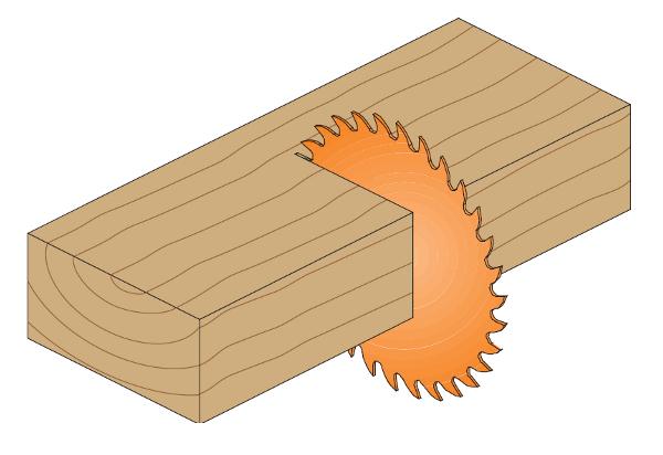 Виды распила древесины для пиломатериалов