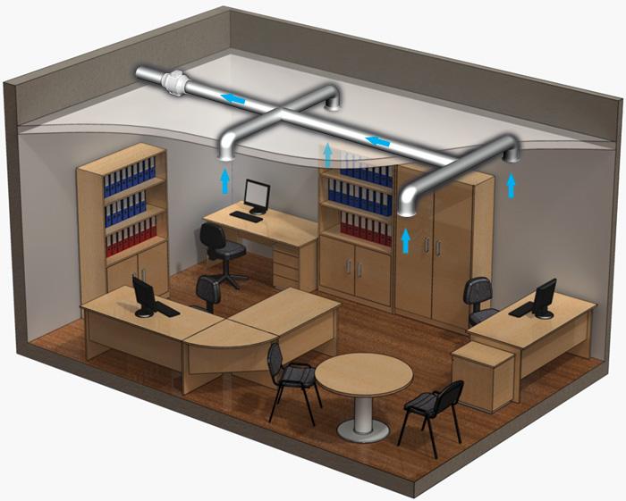 Хорошая вентиляционная система – чистый воздух и комфортный микроклимат в помещении