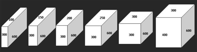 размеры пеноблоков