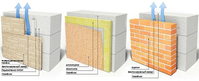 Вариант перекрытия стен