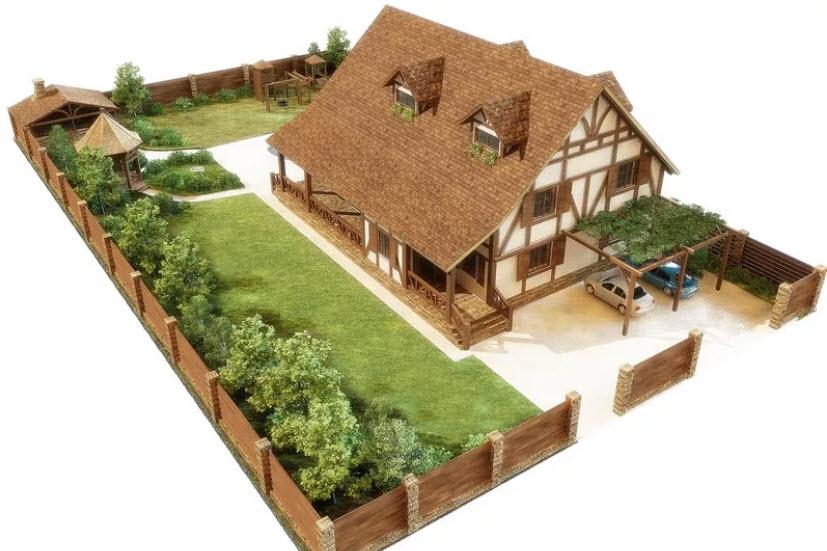 Как лучше разместить дом на земельном участке